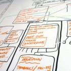 Zarządzanie projektami, a zarządzanie procesami
